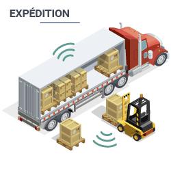 expédition logistique rfid